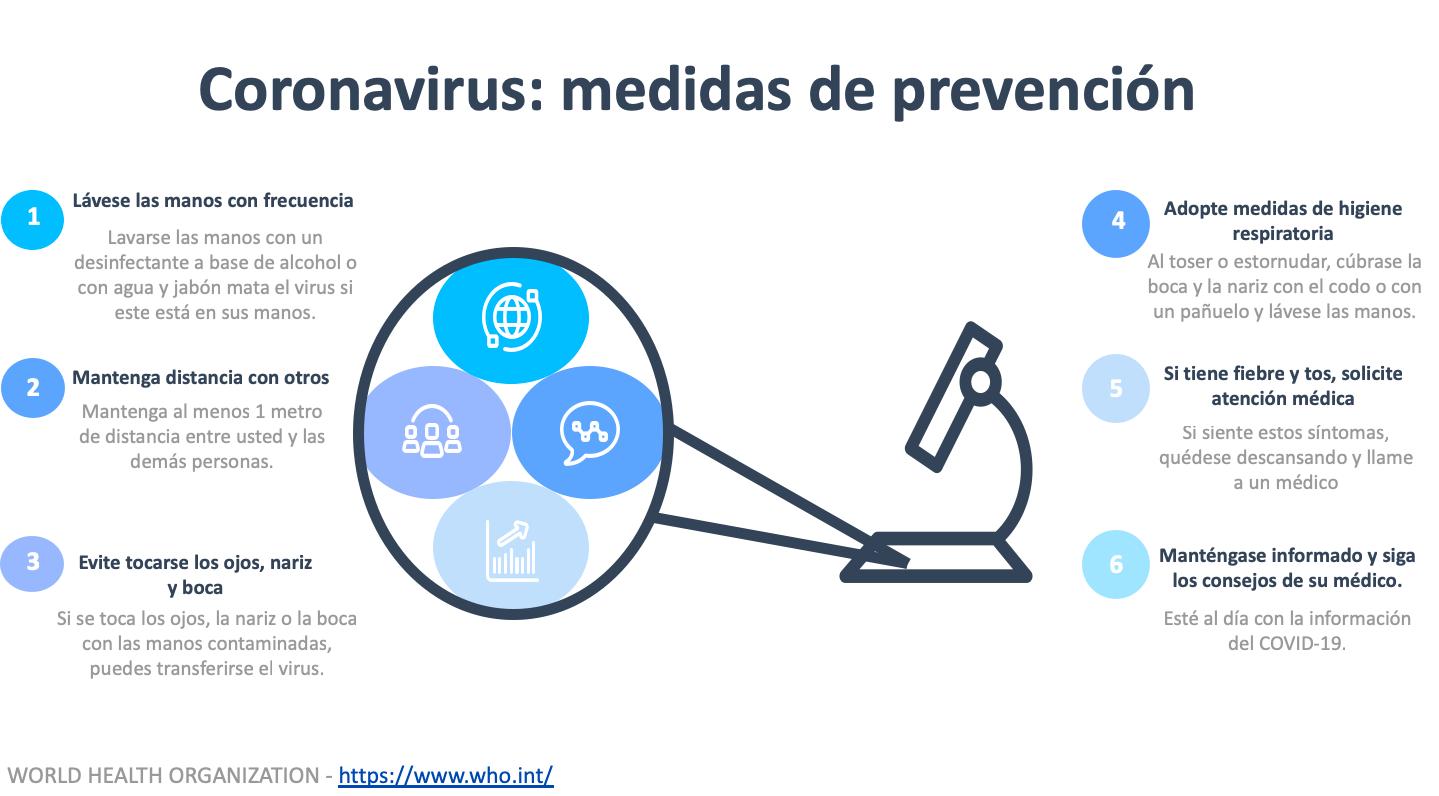 medidas prevención coronavirus